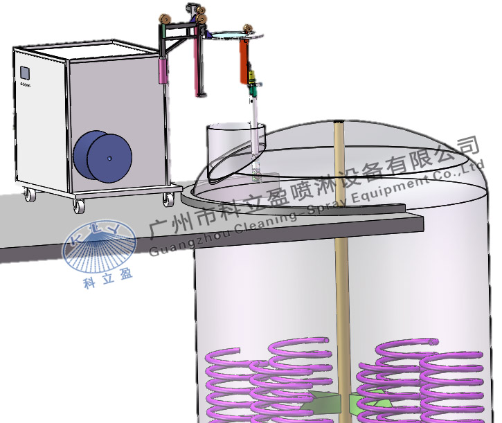 3. three dimensional rotary sprinkler head enters the tank.